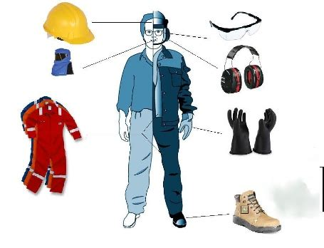 Arc Flash PPE | Personal Protective Equipment | Safety PPE